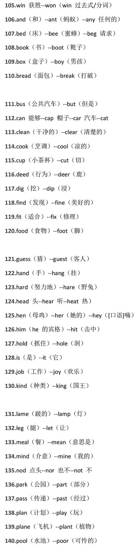 中考英语常考150个形似单词和34组易混词组