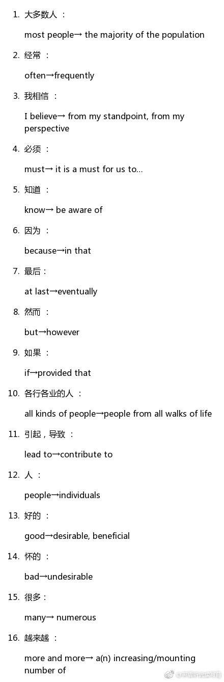 英语四六级写作中常用词的替换词,让你的作文不再平庸!