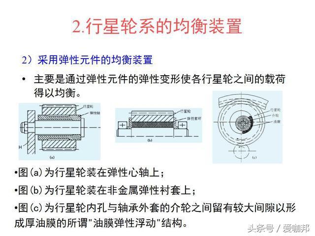 行星齿轮机构的设计与计算