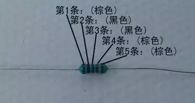 正确识别电阻与检测的方法