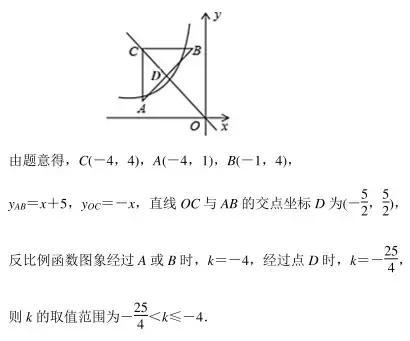 初二数学之反比例函数图象与图形面积问题