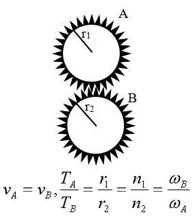 高中物理必修二|圆周运动及向心力知识点总结与习题练习