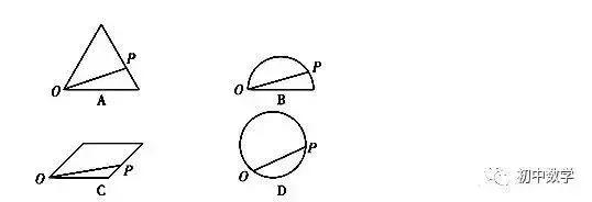 初中数学|函数图像题必考5种类型