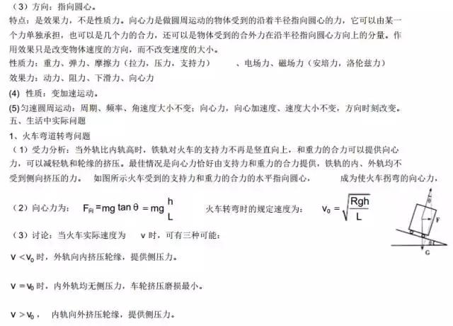 高中物理曲线运动章节最全知识点总结