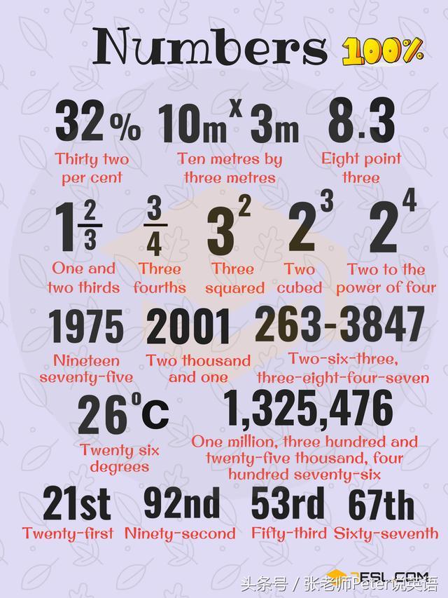 各式各样的数学英语(Mathematics English)大全!
