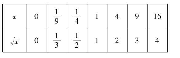 八年级数学压轴题精选十例(含答案)