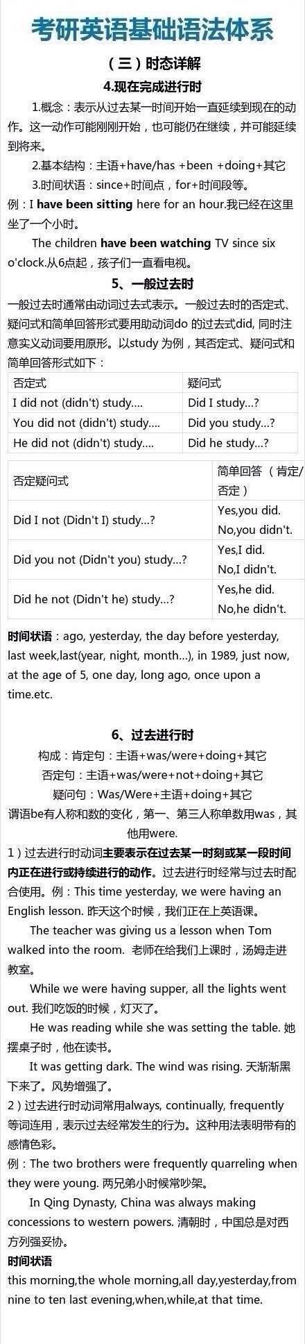 考研英语基础语法汇总