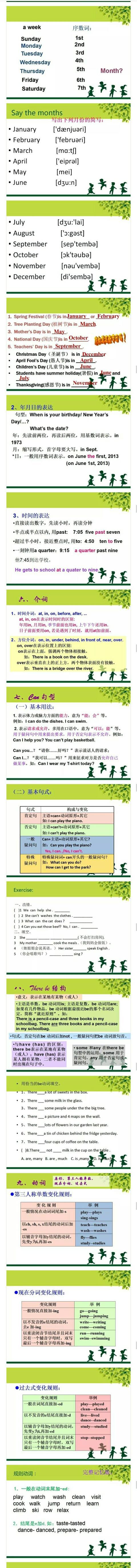 小学英语语法知识汇总