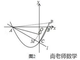 九年级数学二次函数压轴题解析一例(6)