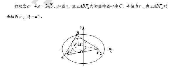 焦点三角形的内切圆