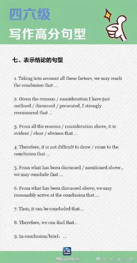 四六级作文高分攻略