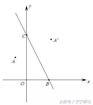 「初中数学」轴对称求对称点的坐标