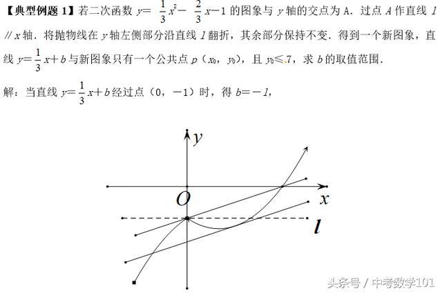 中考数学压轴题进阶训练3函数图像公共点的问题