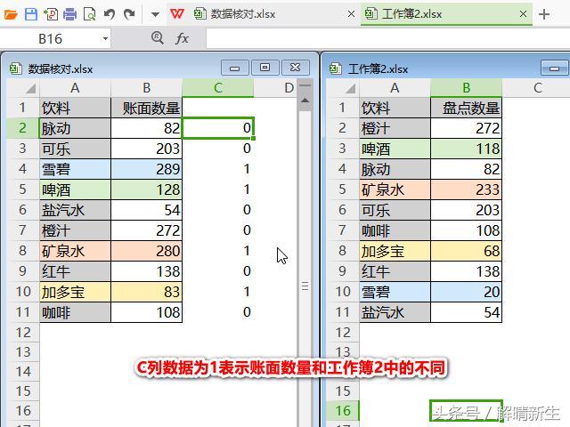 WPS Excel:比对两个表格数据的方法,排序顺序不同也可以
