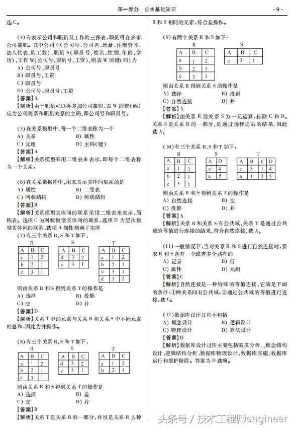 计算机等级考试选择题知识点速记和高频考点