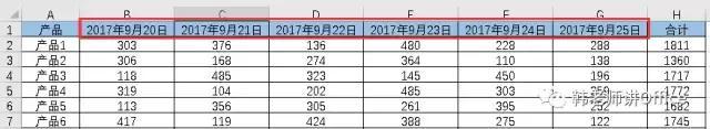 Excel工作表如何设置倾斜列标签