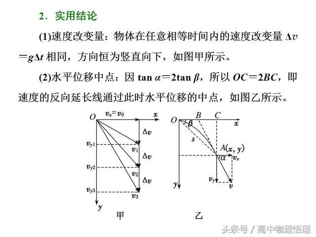曲线运动的特例——平抛运动