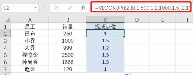 Excel表格中的公式不想被别人查看,你可以这么做
