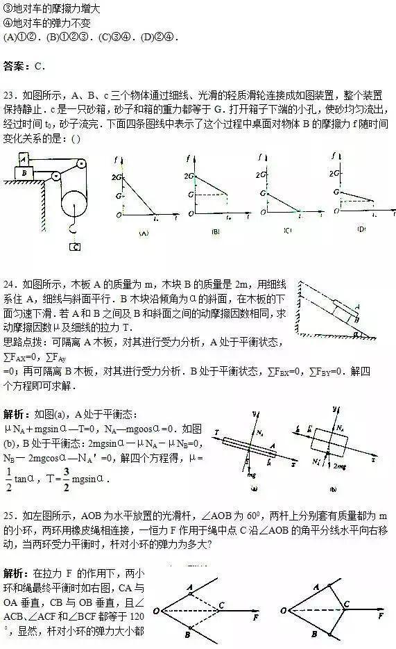 高考物理|150个历年高考易错题及答案解析汇总