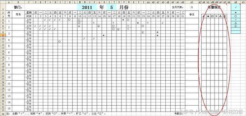 详细讲解怎么用Excel做考勤表(内含公式)