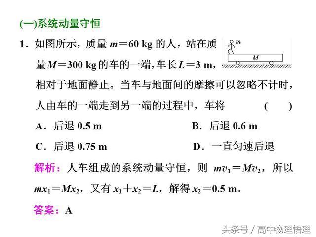 系统动量守恒以及在某个方向上应用动量定理