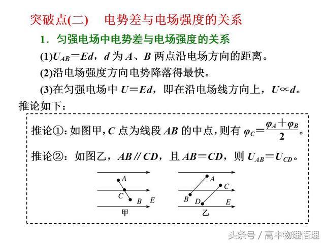电势差与电场强度的关系