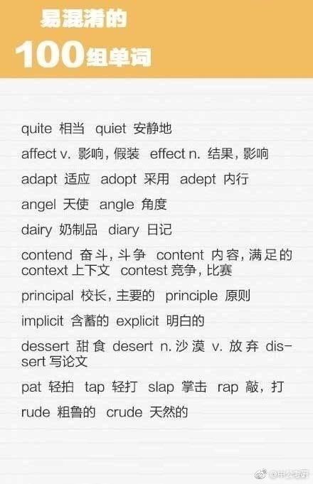 考研易混淆的100组英语单词汇总