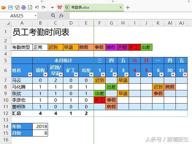 WPS Excel:手把手教你做考勤表,可以自动更新日期和统计数据