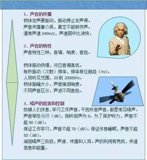 初中化学与物理必考知识汇总