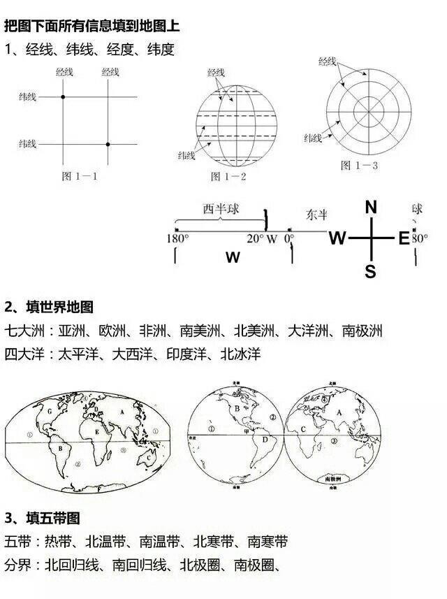 给你一批有关解决地理填空题的图片,看看你能掌握多少?