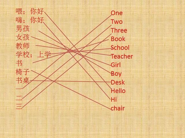 三年级英语期末考试重点总结