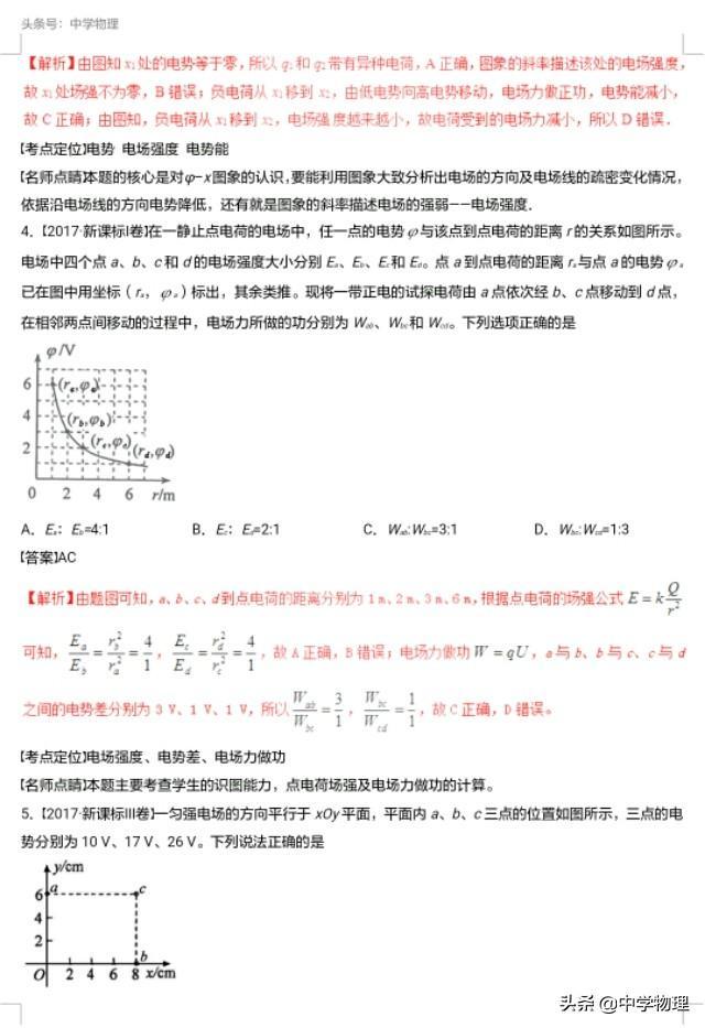 三年高考物理真题系列八——静电场!
