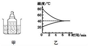中考物理真题汇编精讲 专题19 热量与热值
