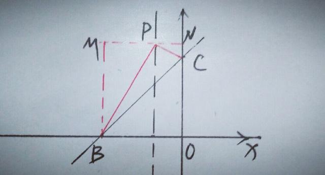 「初中数学」一道二次函数题的思考
