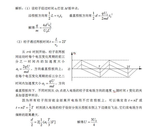 高考物理必考—电磁场所有压轴题型技巧与剖析
