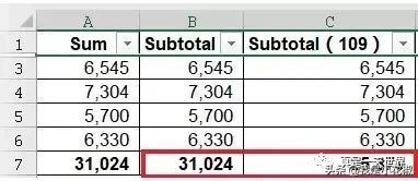 Excel函数(三) – Subtotal 函数智能求和