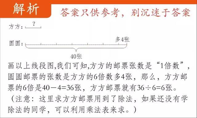 奥数题:1-6年级习题及答案解析