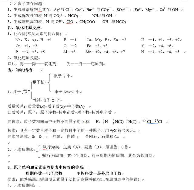 高中化学整体知识框架梳理(完整版)