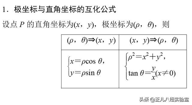 总结:高中数学极坐标公式及常见极坐标方程