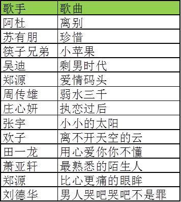 从零开始学Excel——字母和数字混合与字符数量排序(二十八)