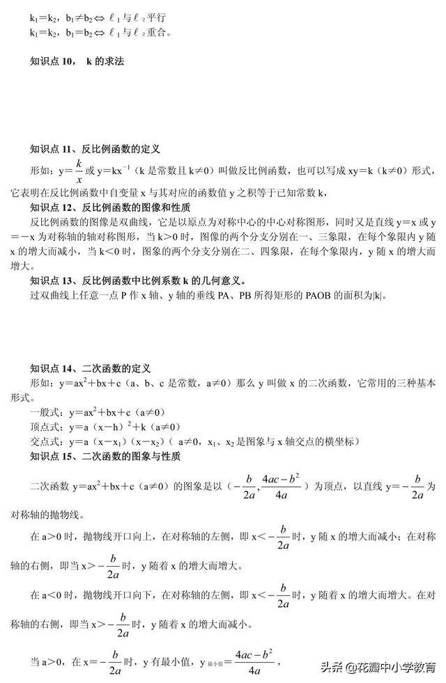 初中数学10大专题知识点精讲
