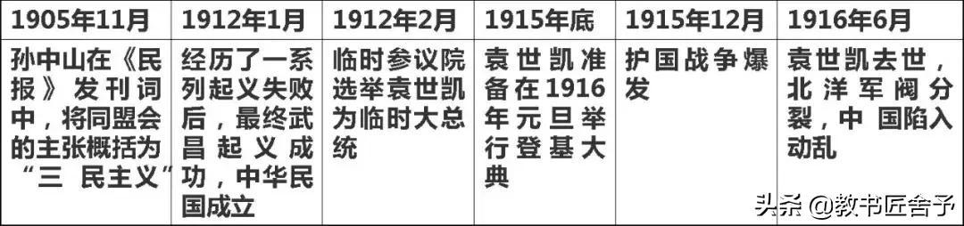 中考:名校一模历史试卷