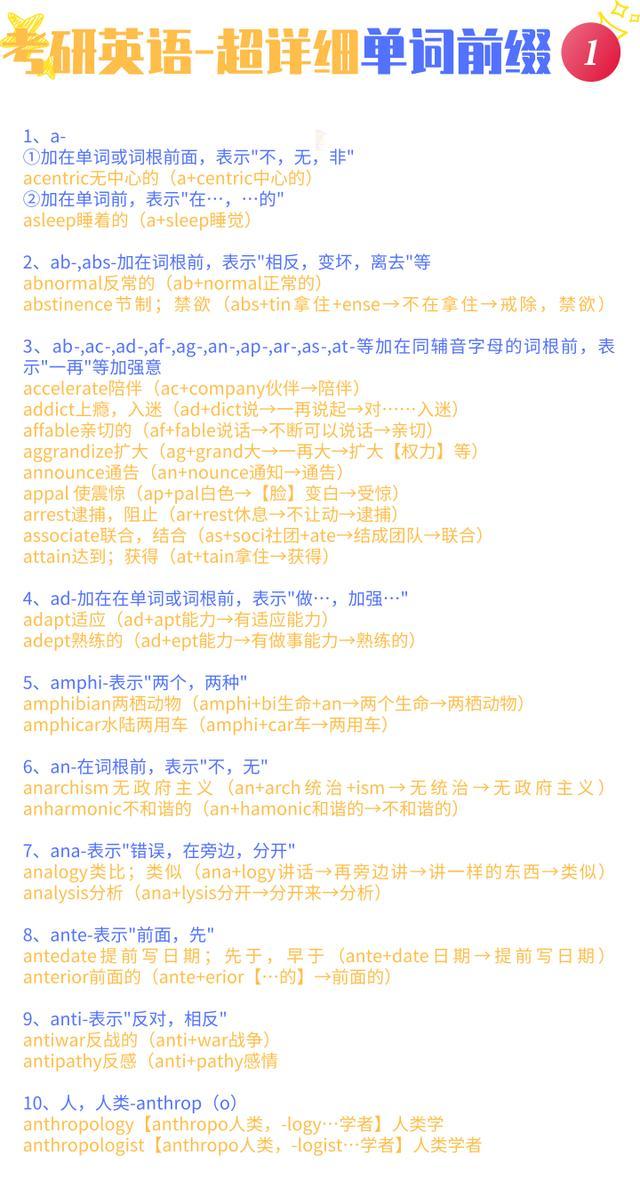 考研英语|100个超详细单词词缀
