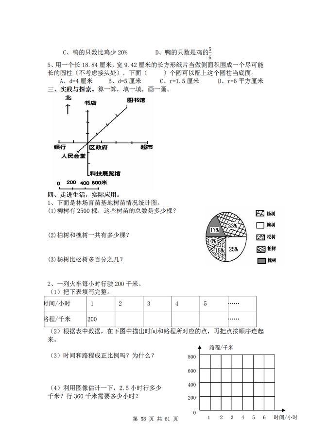 六年级数学总复习分类练习题汇集
