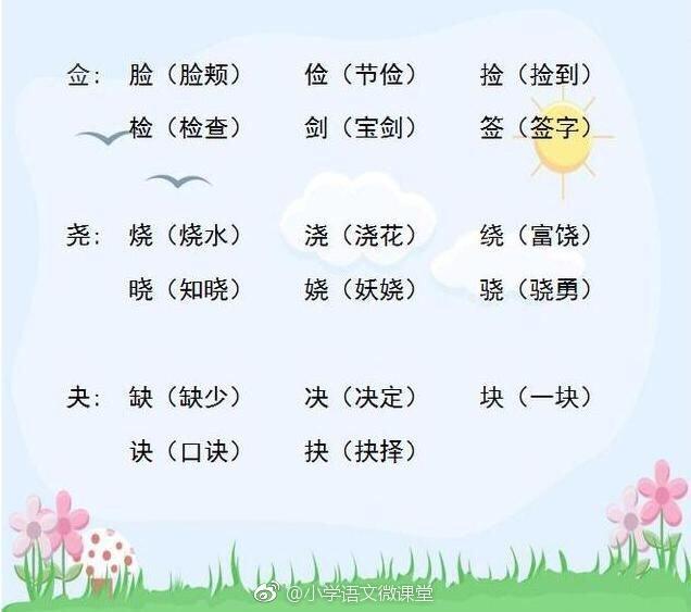 【小学语文基础知识】:给字加偏旁组成新字