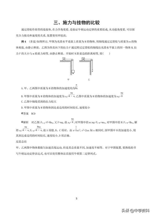 高中物理10种中档题型专练