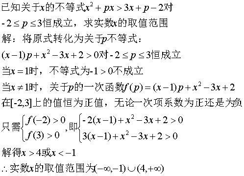 高考数学解决不等式恒成立问题常用5种方法