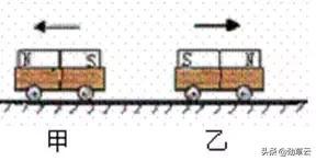 初中物理:中考必考的35题简答范例