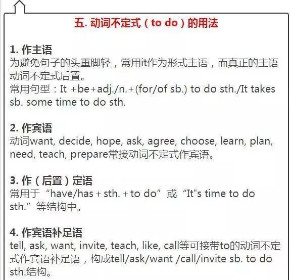 14张图,10个知识点,囊括初中所有基础知识,中考英语必备!