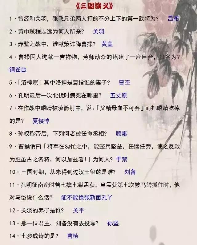 高中语文:四大名著常考文化常识300题。